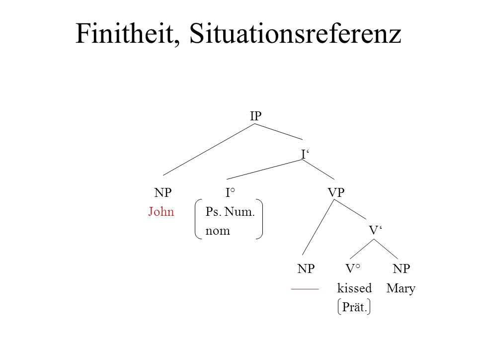 Finitheit, Situationsreferenz