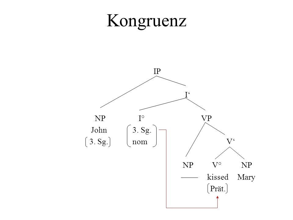 Kongruenz IP I' NP I° VP John 3. Sg. 3. Sg. nom V' NP V° NP
