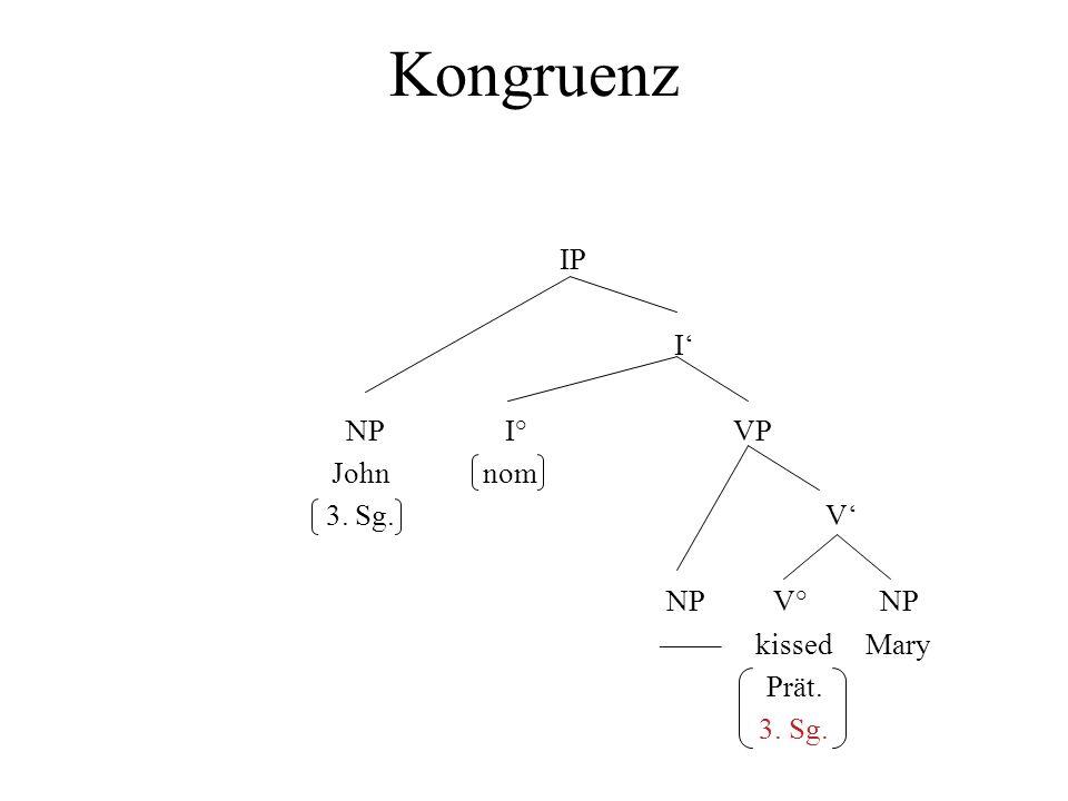 Kongruenz IP I' NP I° VP John nom 3. Sg. V' NP V° NP –––– kissed Mary