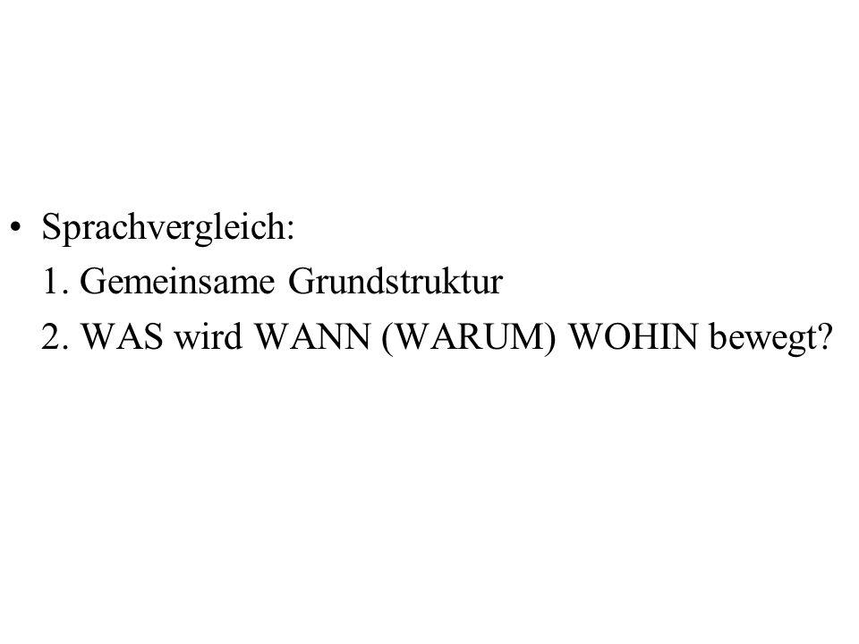 Sprachvergleich: 1. Gemeinsame Grundstruktur 2. WAS wird WANN (WARUM) WOHIN bewegt