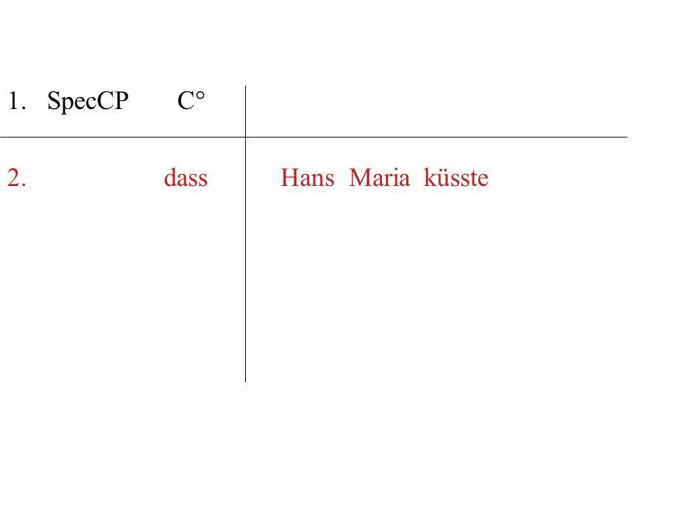 SpecCP C° 2. dass Hans Maria küsste