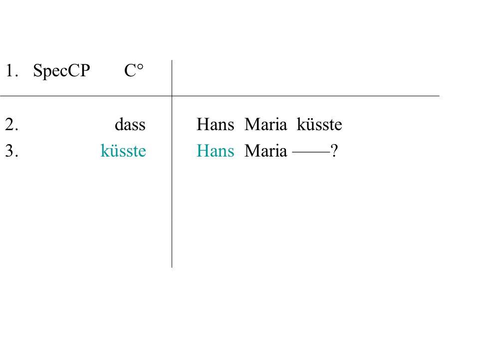 SpecCP C° 2. dass Hans Maria küsste küsste Hans Maria ––––