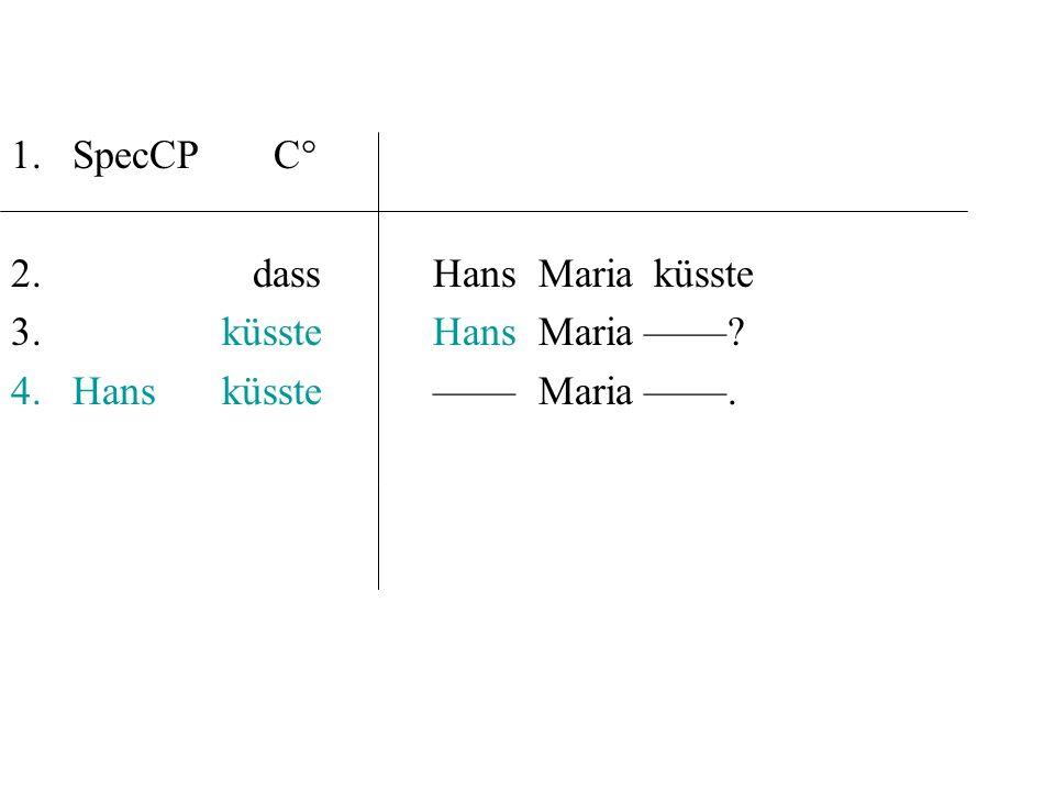 SpecCP C° 2. dass Hans Maria küsste.