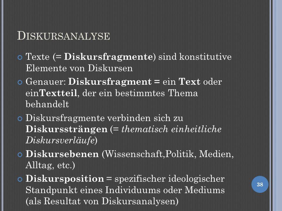 Diskursanalyse Texte (= Diskursfragmente) sind konstitutive Elemente von Diskursen.