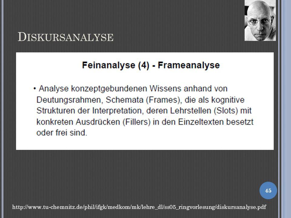Diskursanalyse http://www.tu-chemnitz.de/phil/ifgk/medkom/mk/lehre_dl/ss05_ringvorlesung/diskursanalyse.pdf.
