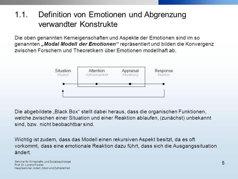 1.1. Definition von Emotionen und Abgrenzung verwandter Konstrukte