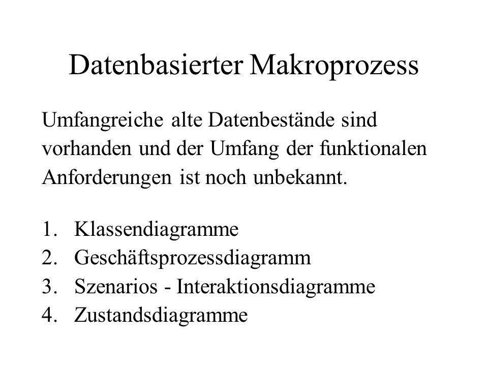 Datenbasierter Makroprozess