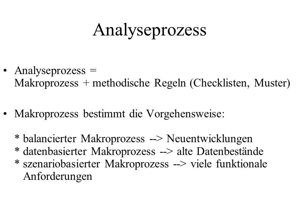Analyseprozess Analyseprozess = Makroprozess + methodische Regeln (Checklisten, Muster)