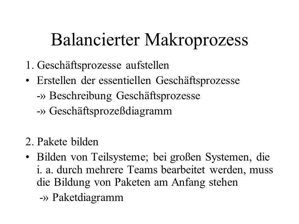Balancierter Makroprozess