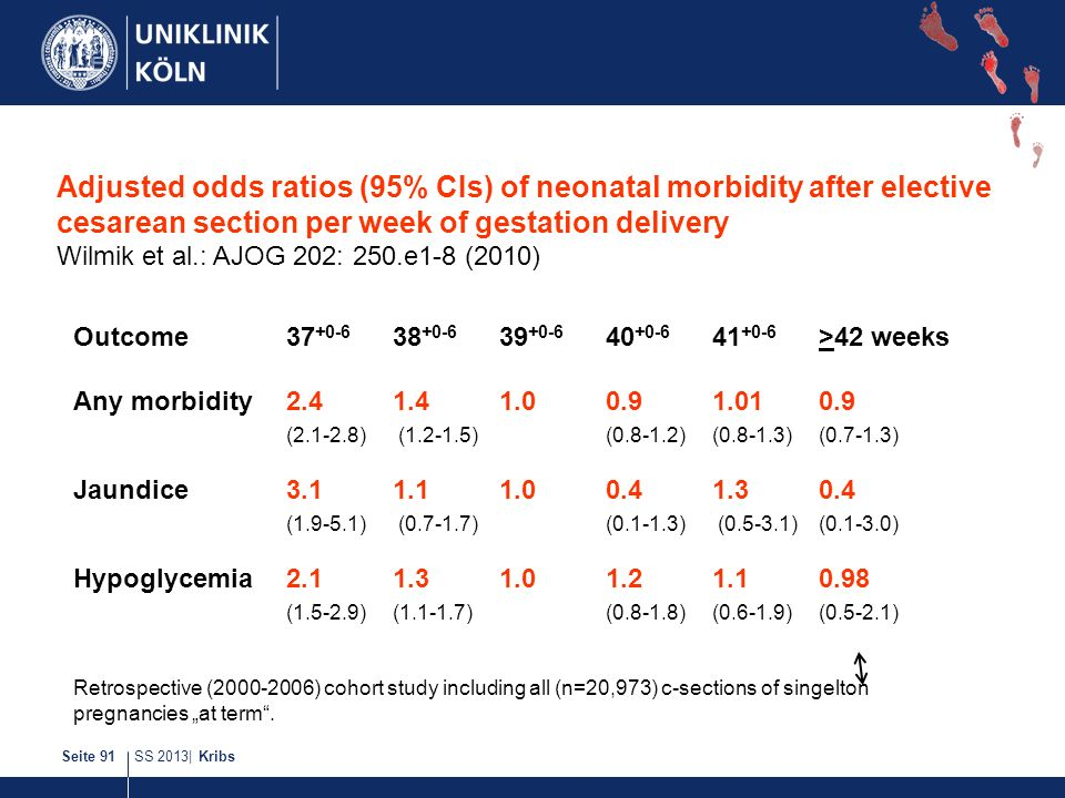 Adjusted odds ratios (95% CIs) of neonatal morbidity after elective