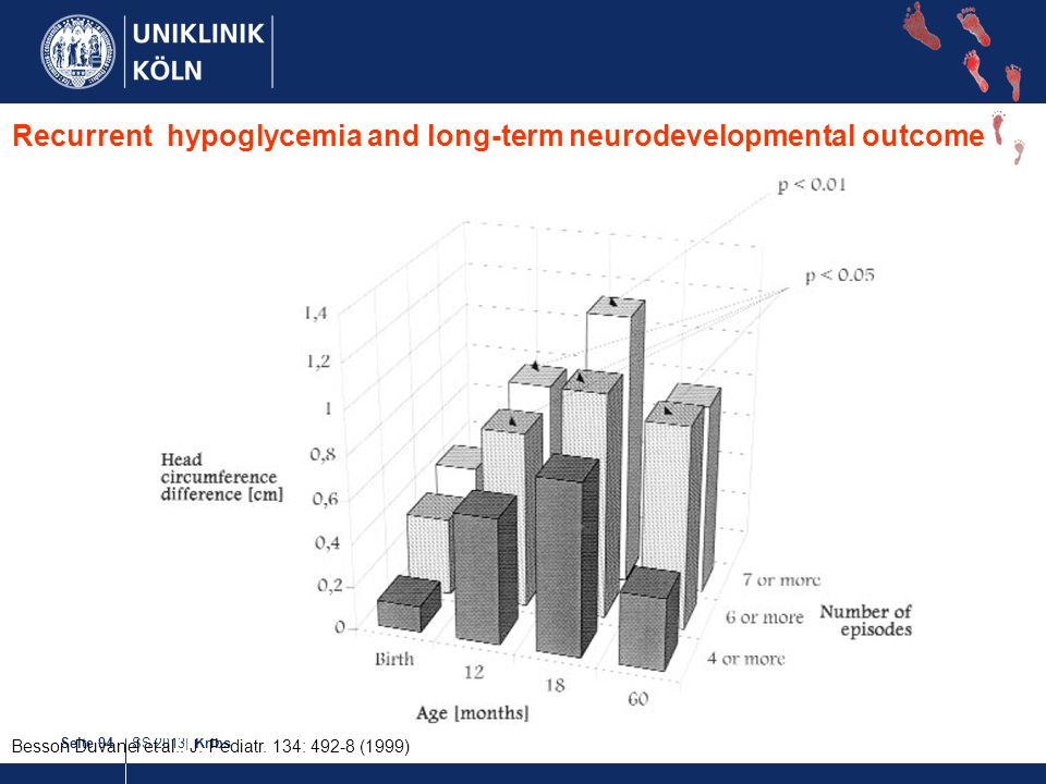 Recurrent hypoglycemia and long-term neurodevelopmental outcome