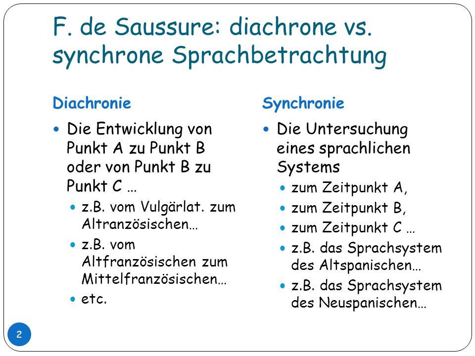 F. de Saussure: diachrone vs. synchrone Sprachbetrachtung