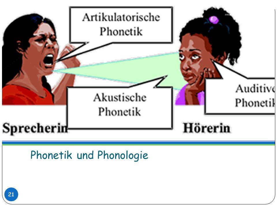 Phonetik und Phonologie