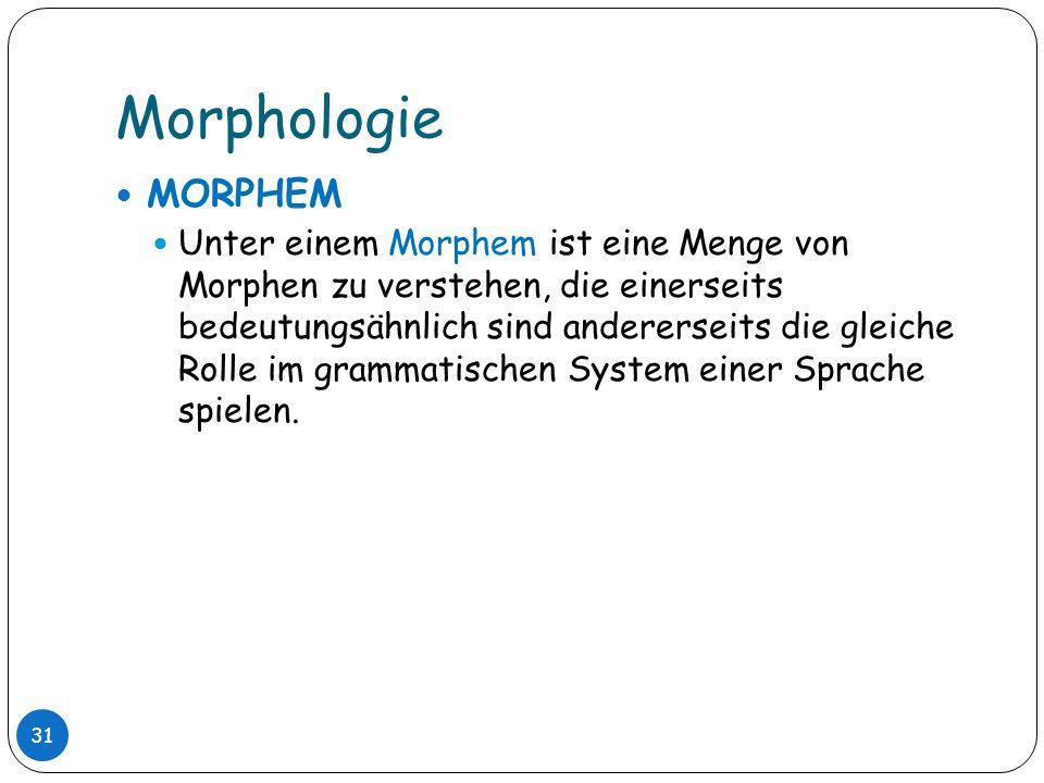 Morphologie MORPHEM.