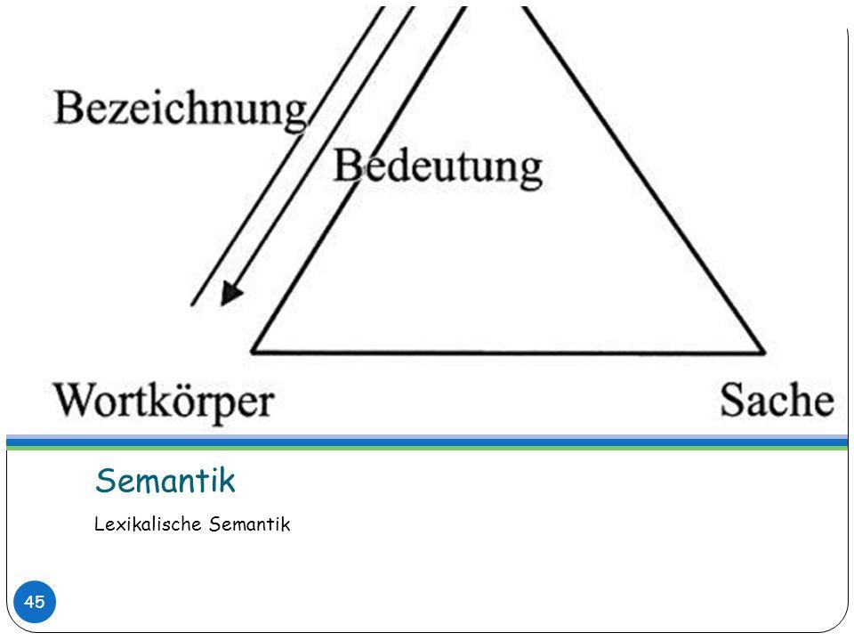 Semantik Lexikalische Semantik