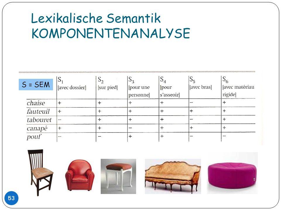 Lexikalische Semantik KOMPONENTENANALYSE