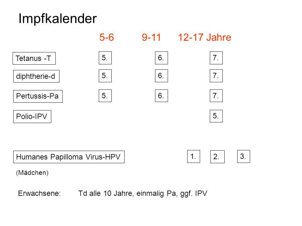 Impfkalender 5-6 9-11 12-17 Jahre Tetanus -T 5. 6. 7. diphtherie-d 5.