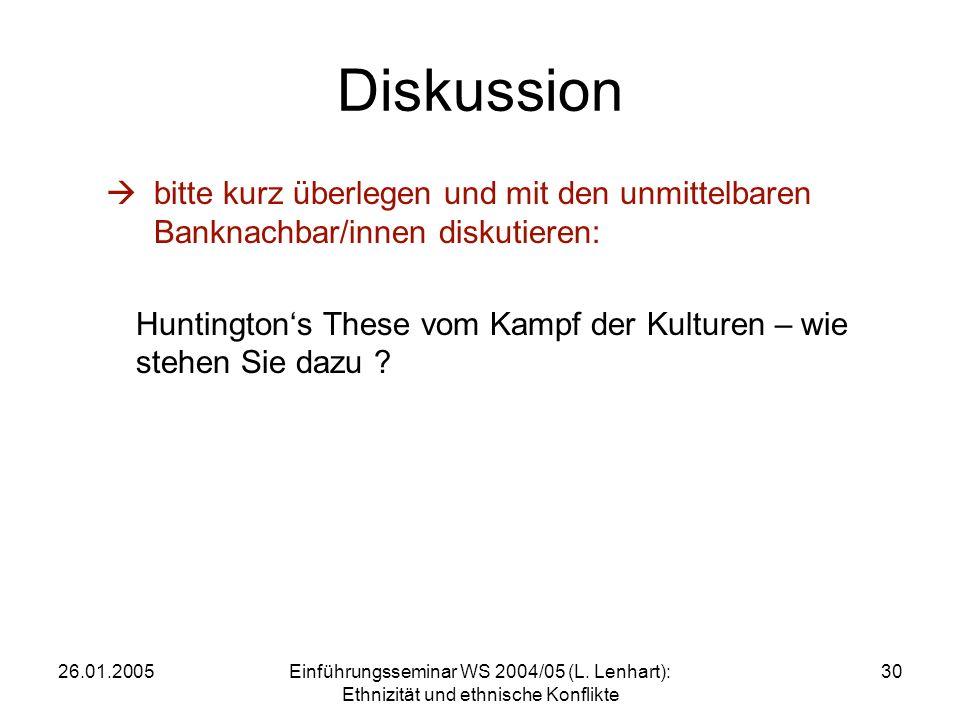 Diskussion  bitte kurz überlegen und mit den unmittelbaren Banknachbar/innen diskutieren: