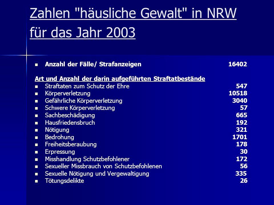 Zahlen häusliche Gewalt in NRW für das Jahr 2003