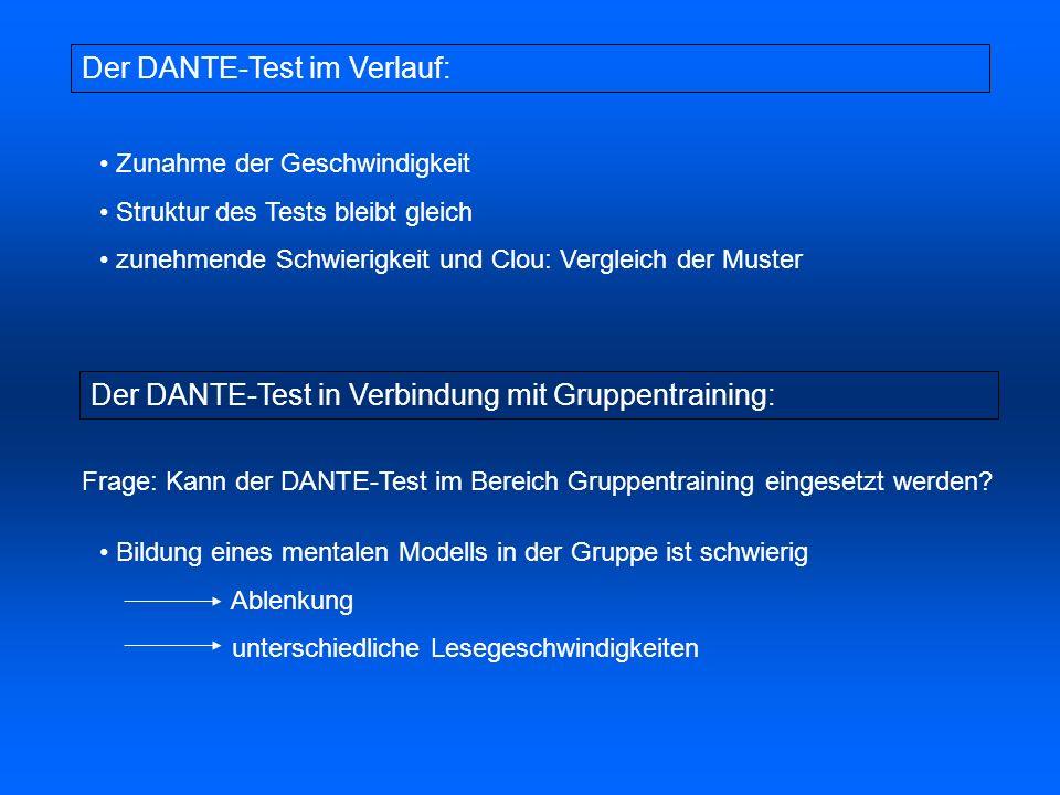 Der DANTE-Test im Verlauf: