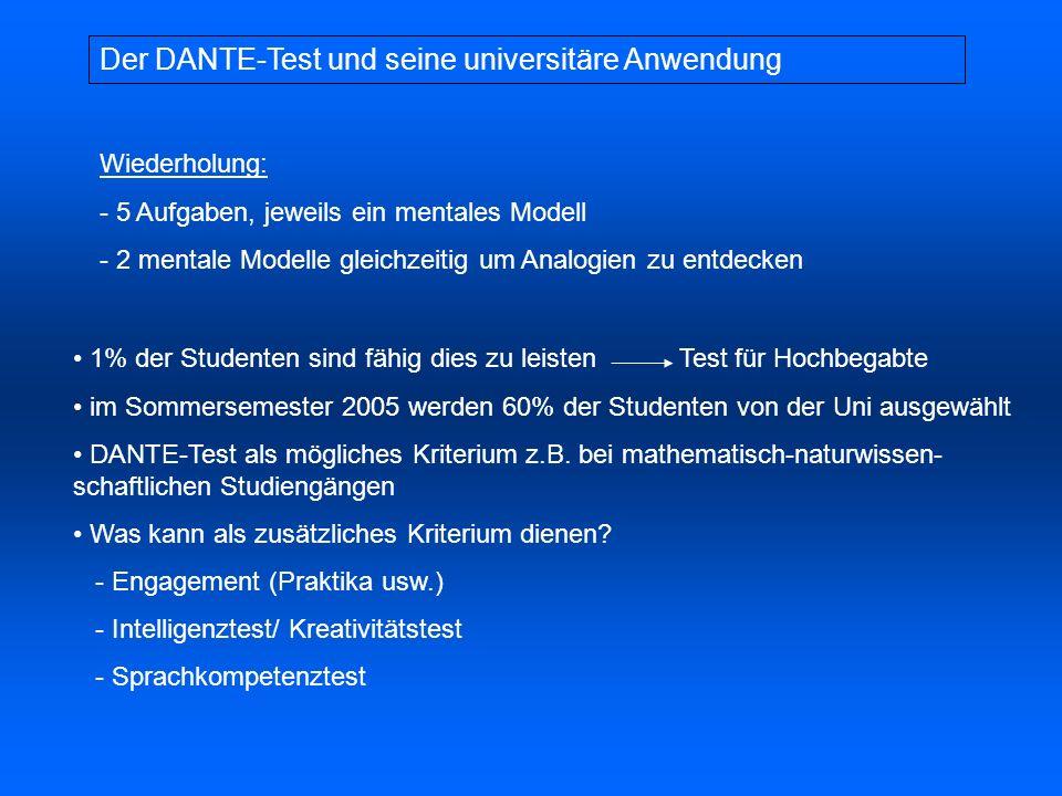 Der DANTE-Test und seine universitäre Anwendung