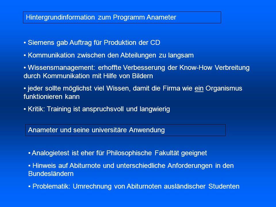 Hintergrundinformation zum Programm Anameter