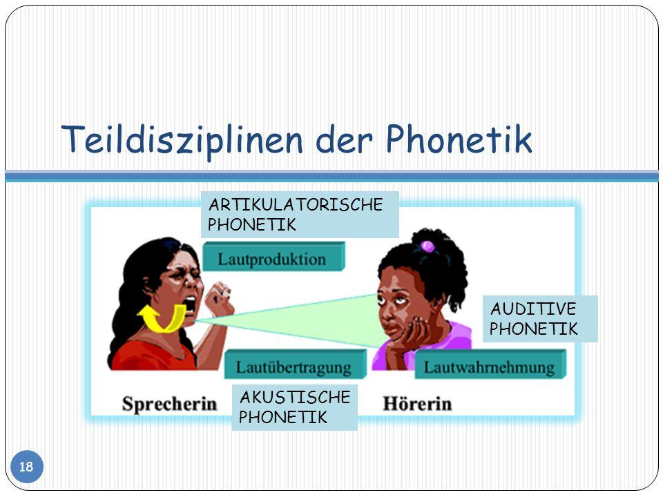 Teildisziplinen der Phonetik