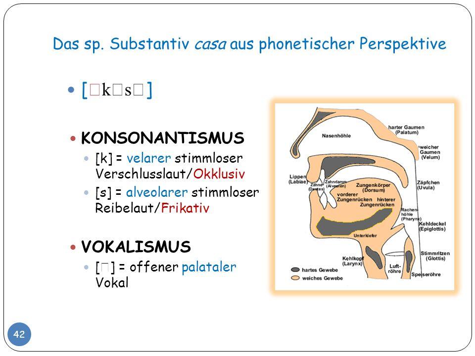 Das sp. Substantiv casa aus phonetischer Perspektive