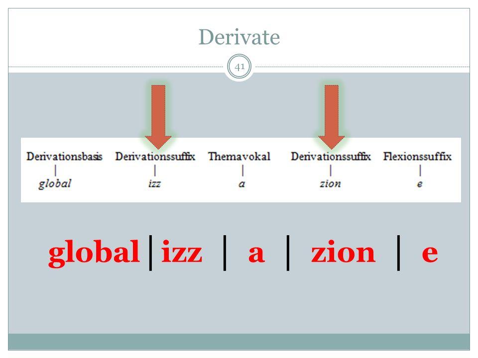 Derivate global│izz │ a │ zion │ e