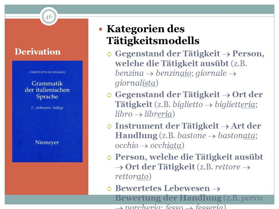 Kategorien des Tätigkeitsmodells