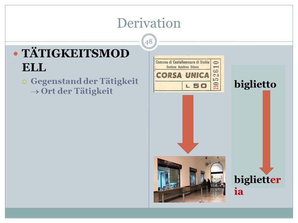 Derivation TÄTIGKEITSMODELL biglietto biglietteria