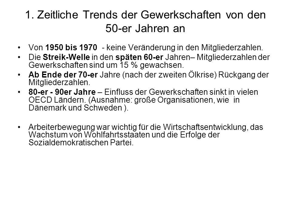 1. Zeitliche Trends der Gewerkschaften von den 50-er Jahren an