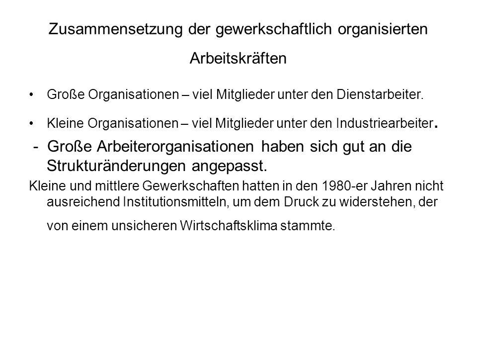 Zusammensetzung der gewerkschaftlich organisierten Arbeitskräften