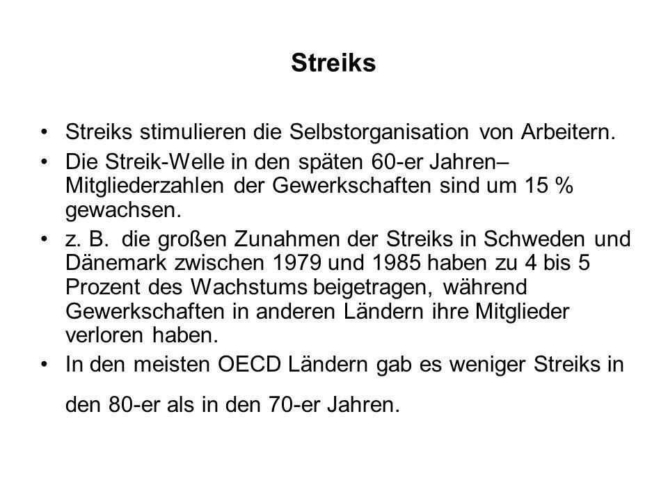 Streiks Streiks stimulieren die Selbstorganisation von Arbeitern.