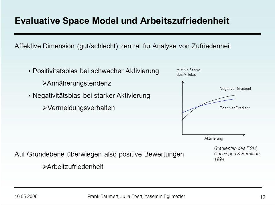 Evaluative Space Model und Arbeitszufriedenheit