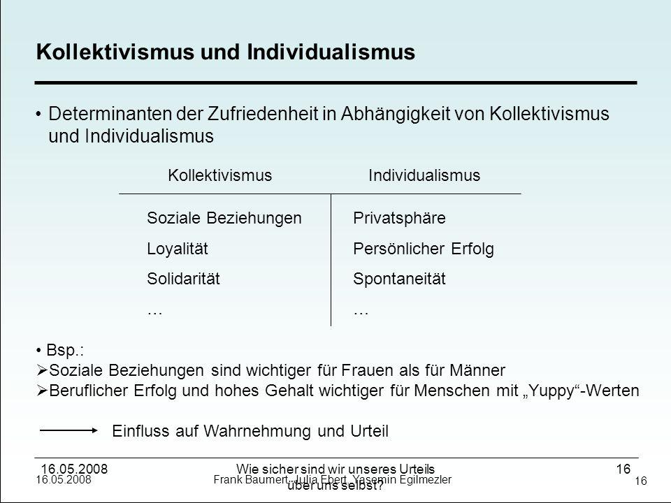 Kollektivismus und Individualismus