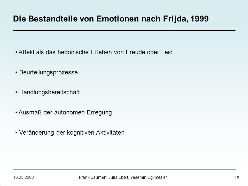 Die Bestandteile von Emotionen nach Frijda, 1999