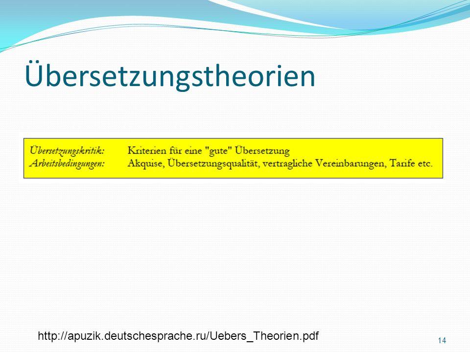 Übersetzungstheorien