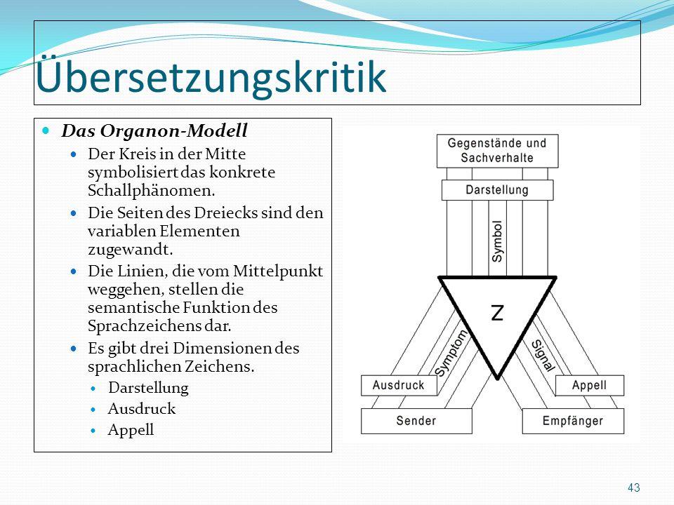 Übersetzungskritik Das Organon-Modell