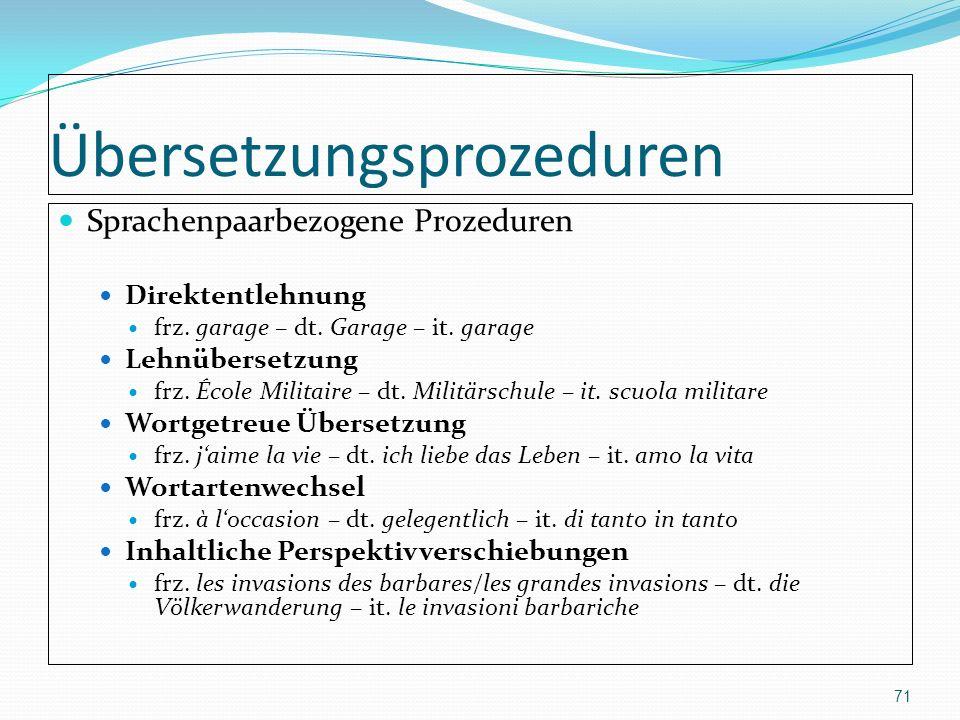 Übersetzungsprozeduren