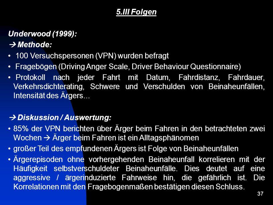 5.III Folgen Underwood (1999):  Methode: 100 Versuchspersonen (VPN) wurden befragt.