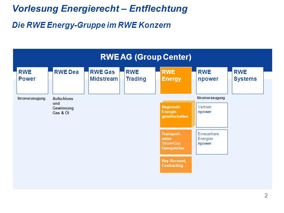 Vorlesung Energierecht – Entflechtung Die RWE Energy-Gruppe im RWE Konzern