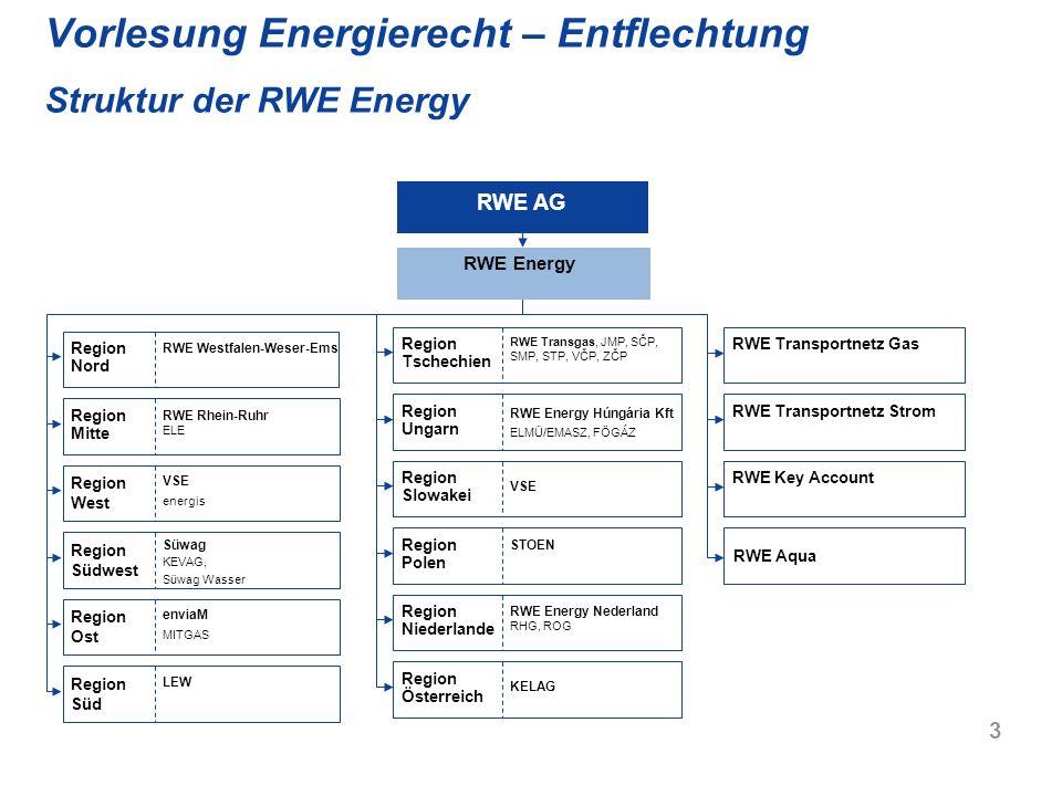 Vorlesung Energierecht – Entflechtung Struktur der RWE Energy