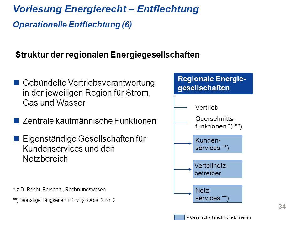 Vorlesung Energierecht – Entflechtung Operationelle Entflechtung (6)