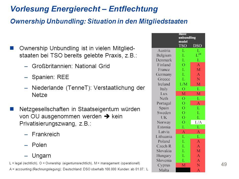 Vorlesung Energierecht – Entflechtung Ownership Unbundling: Situation in den Mitgliedstaaten