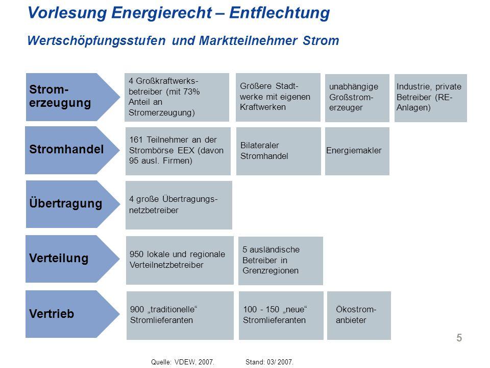 Vorlesung Energierecht – Entflechtung Wertschöpfungsstufen und Marktteilnehmer Strom