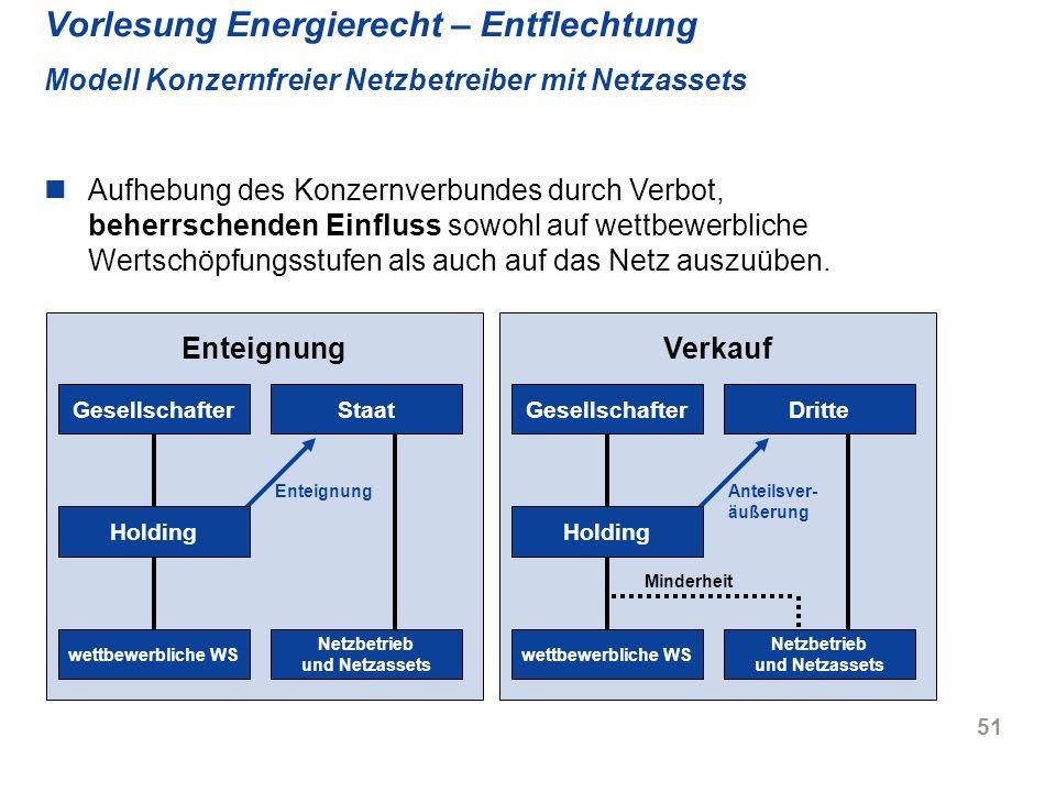 Vorlesung Energierecht – Entflechtung Modell Konzernfreier Netzbetreiber mit Netzassets
