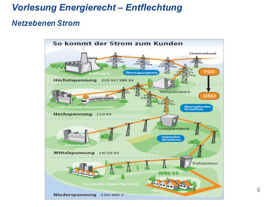 Vorlesung Energierecht – Entflechtung Netzebenen Strom