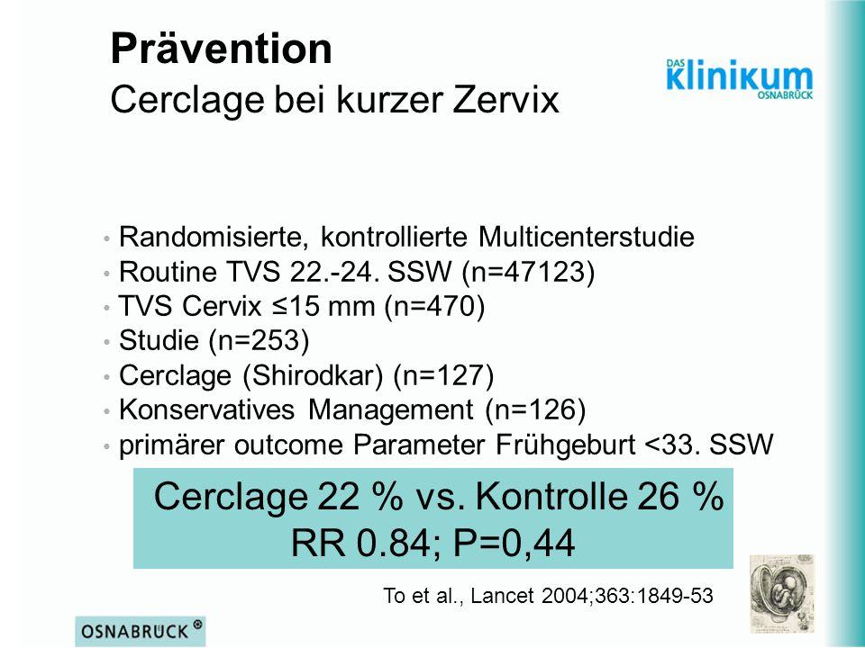 Cerclage 22 % vs. Kontrolle 26 %