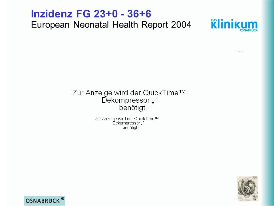 Inzidenz FG 23+0 - 36+6 European Neonatal Health Report 2004